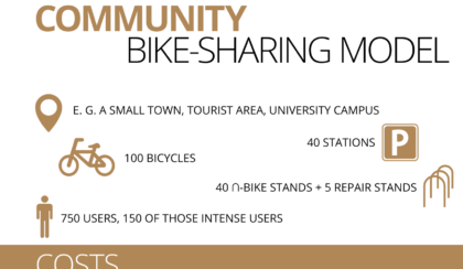 Open Source Bike Share Business Prospectus
